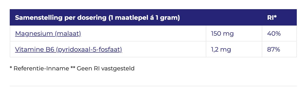 magnesium malaat