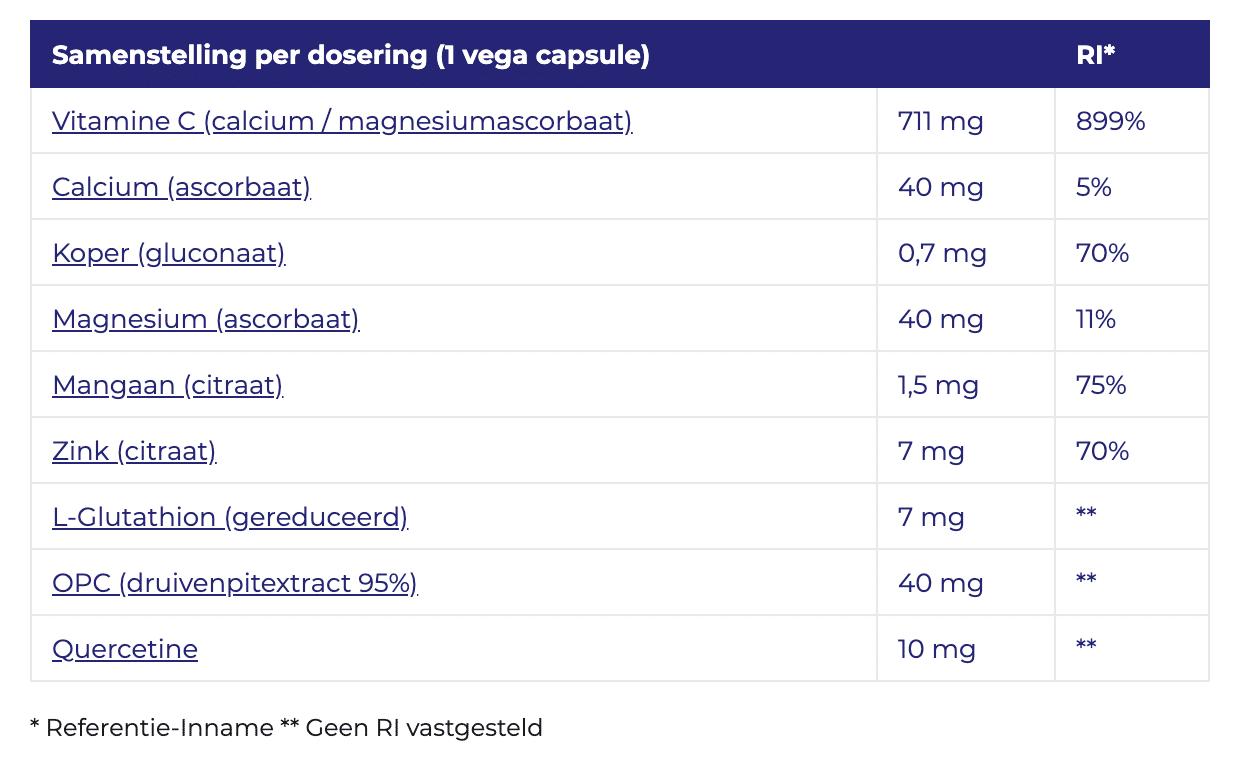 gebufferde vitamine C